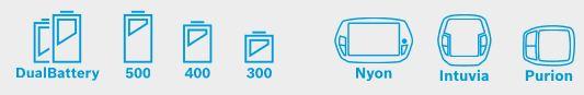 compatibilité systemes Bosch
