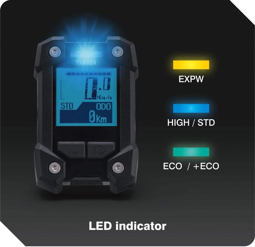 indicateur LED
